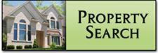 Aiken SC Real Estate